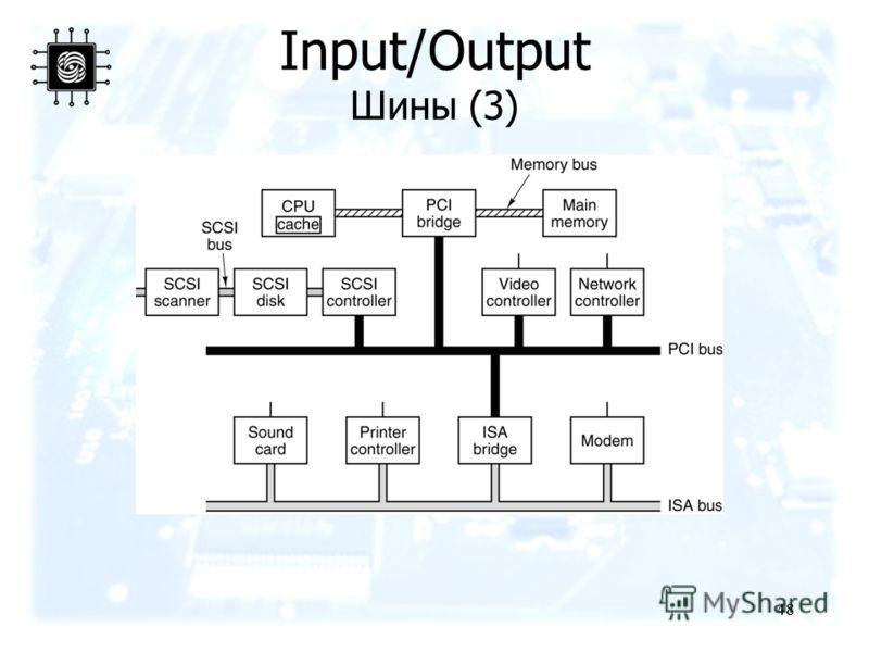 48 Input/Output Шины (3)