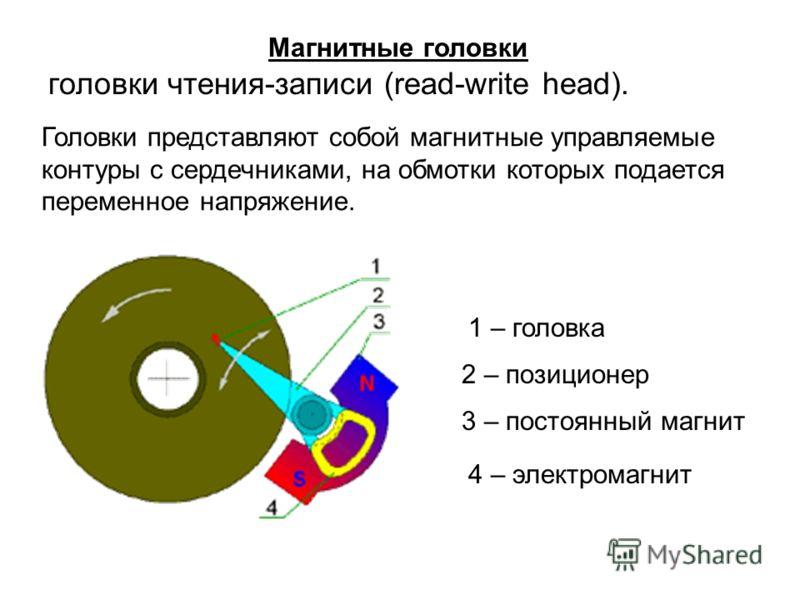 Магнитные головки головки чтения-записи (read-write head). Головки представляют собой магнитные управляемые контуры с сердечниками, на обмотки которых подается переменное напряжение. 1 – головка 2 – позиционер 3 – постоянный магнит 4 – электромагнит