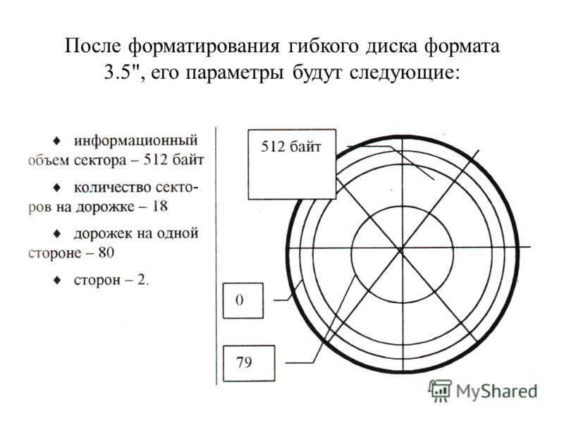 После форматирования гибкого диска формата 3.5, его параметры будут следующие: