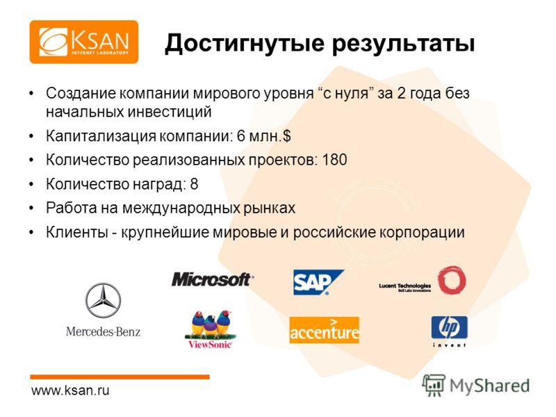 www.ksan.ru Достигнутые результаты Создание компании мирового уровня с нуля за 2 года без начальных инвестиций Капитализация компании: 6 млн.$ Количество реализованных проектов: 180 Количество наград: 8 Работа на международных рынках Клиенты - крупне