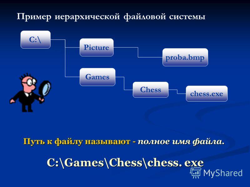 C:\ Picture Games Chess chess.exe proba.bmp Пример иерархической файловой системы C:\Games\Chess\chess. exe Путь к файлу называют - полное имя файла.