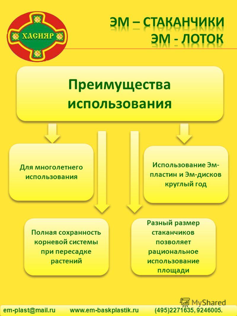 em-plast@mail.ru www.em-baskplastik.ru (495)2271635, 9246005. Преимущества использования Разный размер стаканчиков позволяет рациональное использование площади Полная сохранность корневой системы при пересадке растений Использование Эм- пластин и Эм-