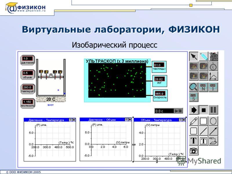 © ООО ФИЗИКОН 2002 © ООО ФИЗИКОН 2005 12 Виртуальные лаборатории, ФИЗИКОН Изобарический процесс