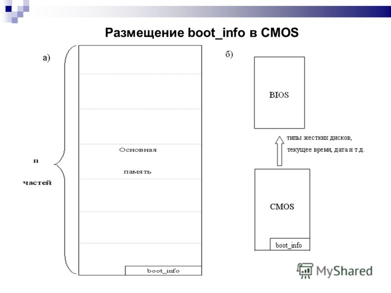 Размещение boot_info в CMOS
