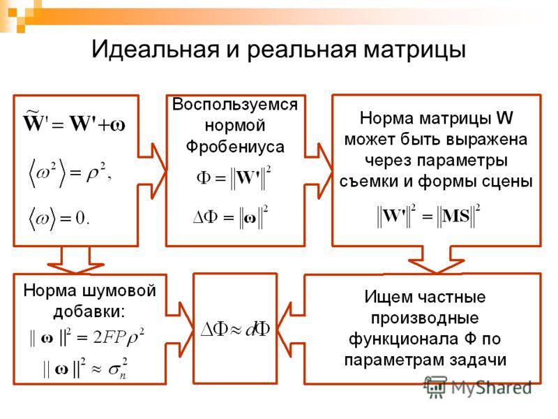 Идеальная и реальная матрицы