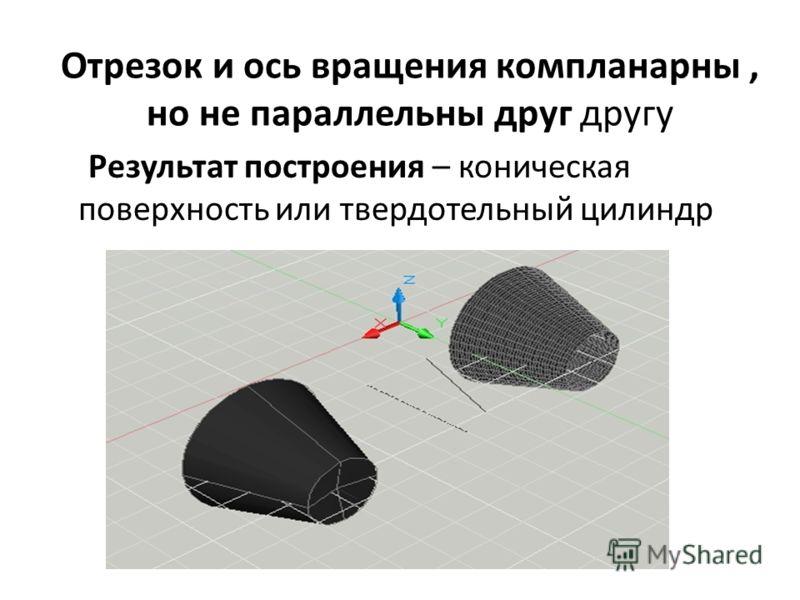 Отрезок и ось вращения компланарны, но не параллельны друг другу Результат построения – коническая поверхность или твердотельный цилиндр