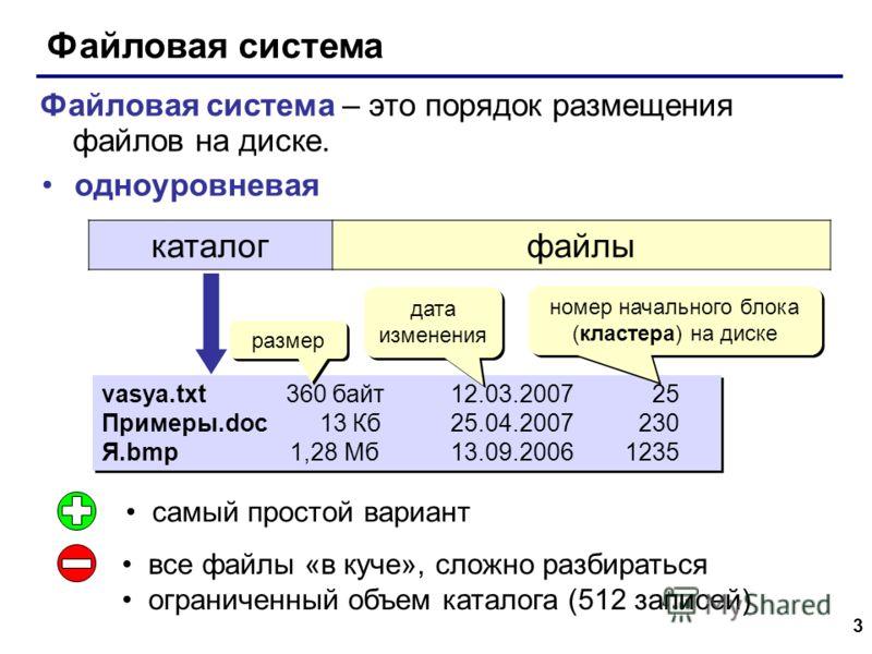 3 Файловая система одноуровневая каталогфайлы vasya.txt 360 байт 12.03.2007 25 Примеры.doc 13 Кб 25.04.2007 230 Я.bmp 1,28 Мб13.09.20061235 vasya.txt 360 байт 12.03.2007 25 Примеры.doc 13 Кб 25.04.2007 230 Я.bmp 1,28 Мб13.09.20061235 номер начального