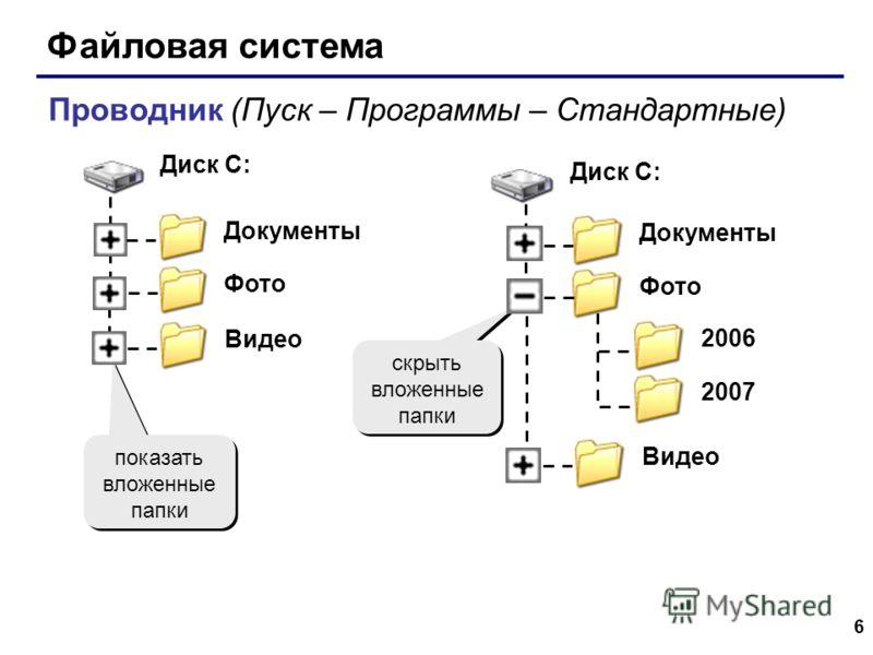 6 Файловая система Проводник (Пуск – Программы – Стандартные) показать вложенные папки скрыть вложенные папки Диск C: Документы Фото Видео 2006 2007 Диск C: Документы Фото Видео