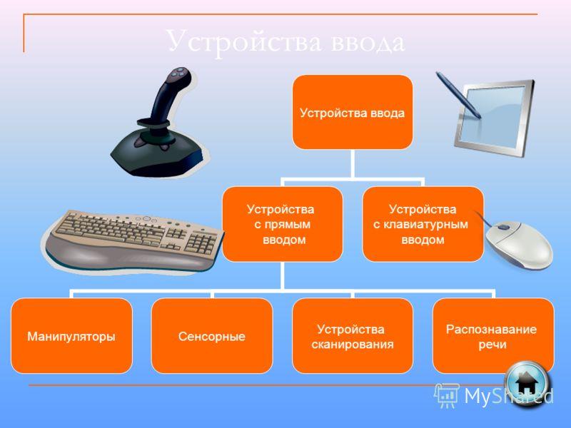 Устройства ввода Устройства с прямым вводом МанипуляторыСенсорные Устройства сканирования Распознавание речи Устройства с клавиатурным вводом