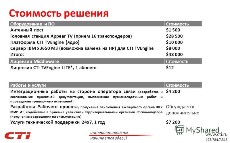 www.cti.ru 495.784.7.313 интерактивность начинается здесь! Стоимость решения Оборудование и ПОСтоимость Антенный пост $1 500 Головная станция Appear TV (прием 16 транспондеров) $28 500 Платформа CTI TVEngine (ядро) $10 000 Сервер IBM x3650 M3 (возмож