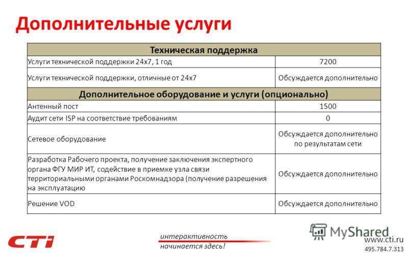 www.cti.ru 495.784.7.313 интерактивность начинается здесь! Дополнительные услуги Техническая поддержка Услуги технической поддержки 24x7, 1 год7200 Услуги технической поддержки, отличные от 24х7Обсуждается дополнительно Дополнительное оборудование и