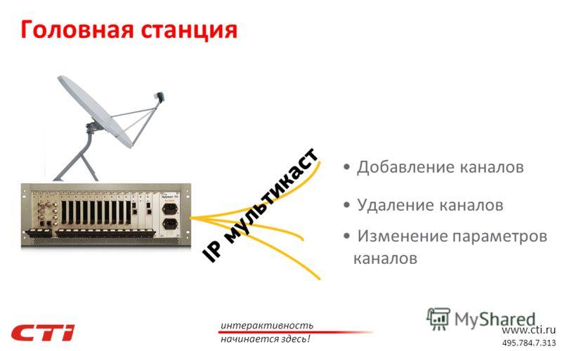 www.cti.ru 495.784.7.313 интерактивность начинается здесь! Головная станция Добавление каналов Удаление каналов Изменение параметров каналов