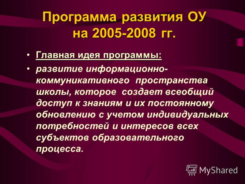 Программа развития ОУ на 2005-2008 гг. Главная идея программы:Главная идея программы: развитие информационно- коммуникативного пространства школы, которое создает всеобщий доступ к знаниям и их постоянному обновлению с учетом индивидуальных потребнос