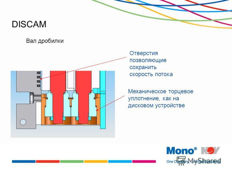 DISCAM Вал дробилки Отверстия позволяющие сохранить скорость потока Механическое торцевое уплотнение, как на дисковом устройстве