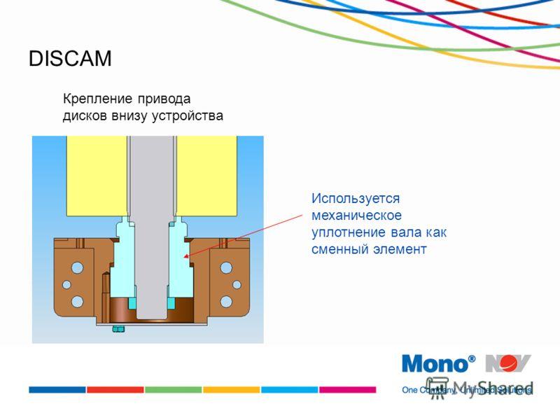 DISCAM Крепление привода дисков внизу устройства Используется механическое уплотнение вала как сменный элемент