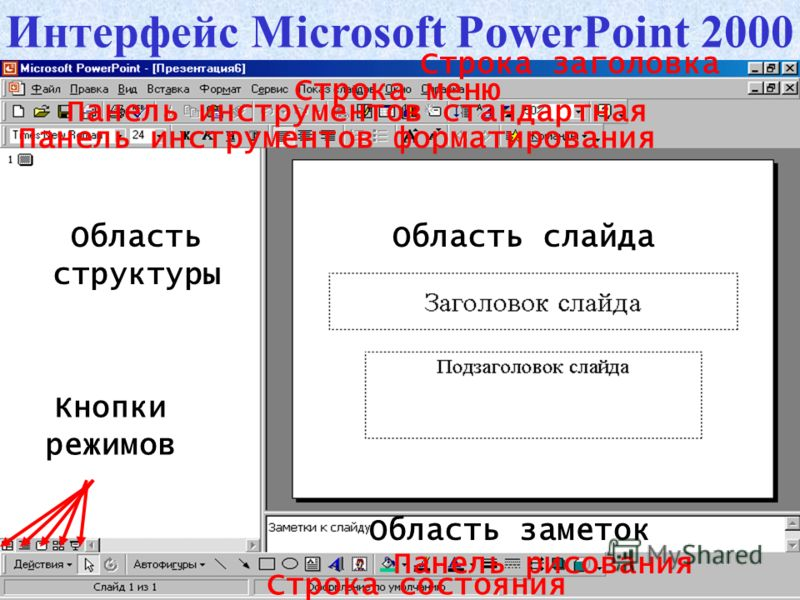 Программа создания мультимедийных презентаций Microsoft PowerPoint