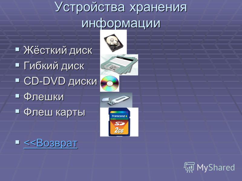 Устройства хранения информации Жёсткий диск Жёсткий диск Гибкий диск Гибкий диск CD-DVD диски CD-DVD диски Флешки Флешки Флеш карты Флеш карты