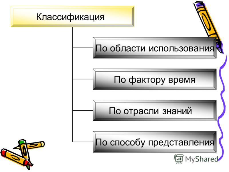 Классификация По области использования По фактору время По отрасли знаний По способу представления