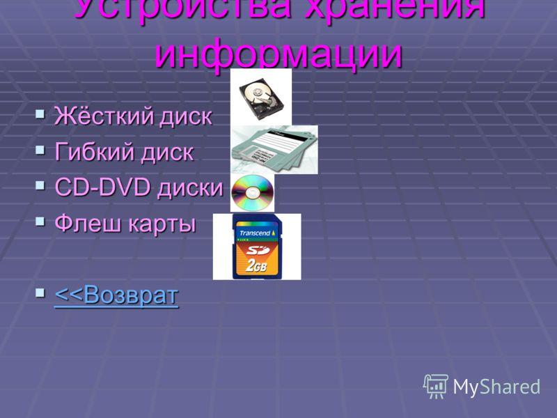 Устройства хранения информации Жёсткий диск Жёсткий диск Гибкий диск Гибкий диск CD-DVD диски CD-DVD диски Флеш карты Флеш карты