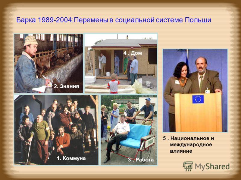 Барка 1989-2004:Перемены в социальной системе Польши 1. Коммуна 2. Знания 3. Работа 4. Дом 5. Национальное и международное влияние