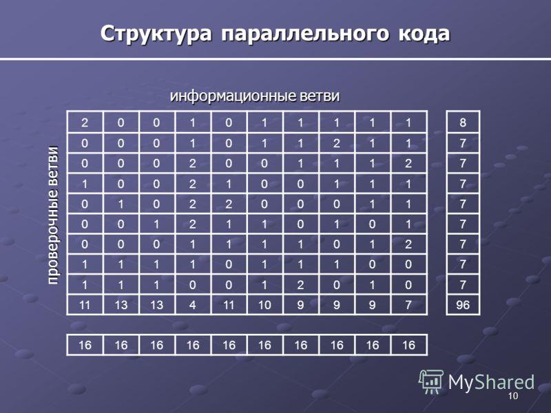 10 Структура параллельного кода 20010111118 00010112117 00020011127 10021001117 01022000117 00121101017 00011110127 11110111007 11100120107 1113 41110999796 16 информационные ветви проверочные ветви