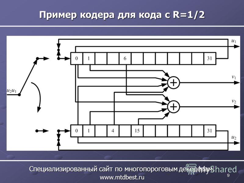 9 Пример кодера для кода с R=1/2 Специализированный сайт по многопороговым декодерам: www.mtdbest.ru