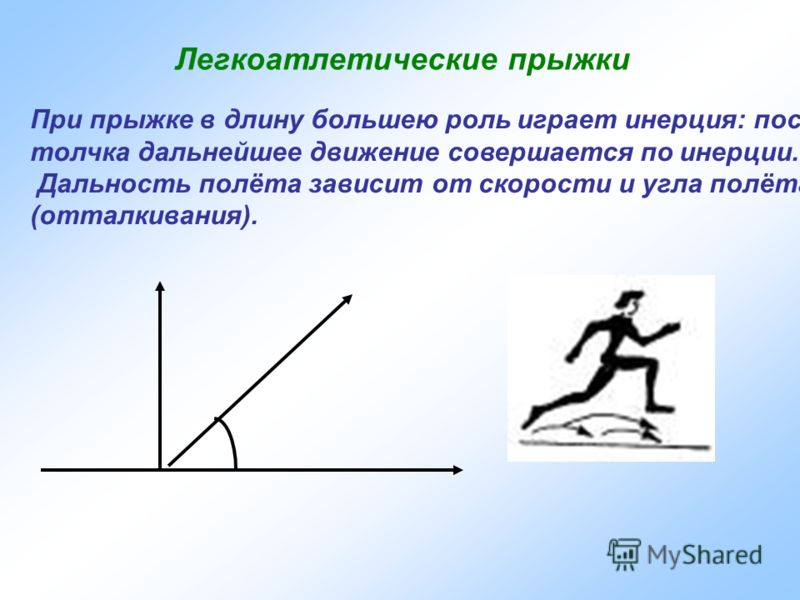 При прыжке в длину большею роль играет инерция: после толчка дальнейшее движение совершается по инерции. Дальность полёта зависит от скорости и угла полёта (отталкивания). Легкоатлетические прыжки