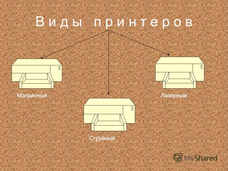 У с т р о й с т в а в ы в о д а Монитор Мультимедиа Принтер Колонки Наушники