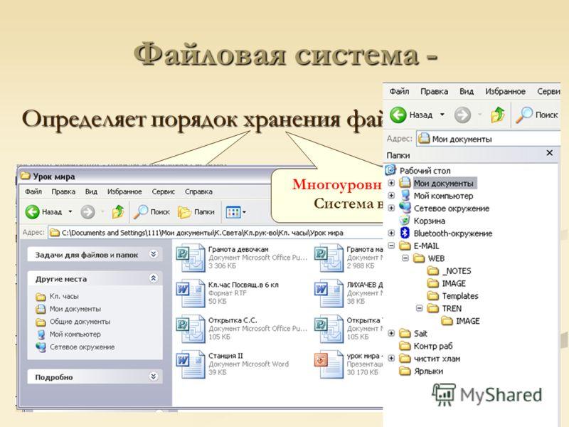 Файловая система - Определяет порядок хранения файлов на диске. Одноуровневая: Каталог диска представляет собой линейную последовательность имен файлов Многоуровневая иерархическая: Система вложенных папок