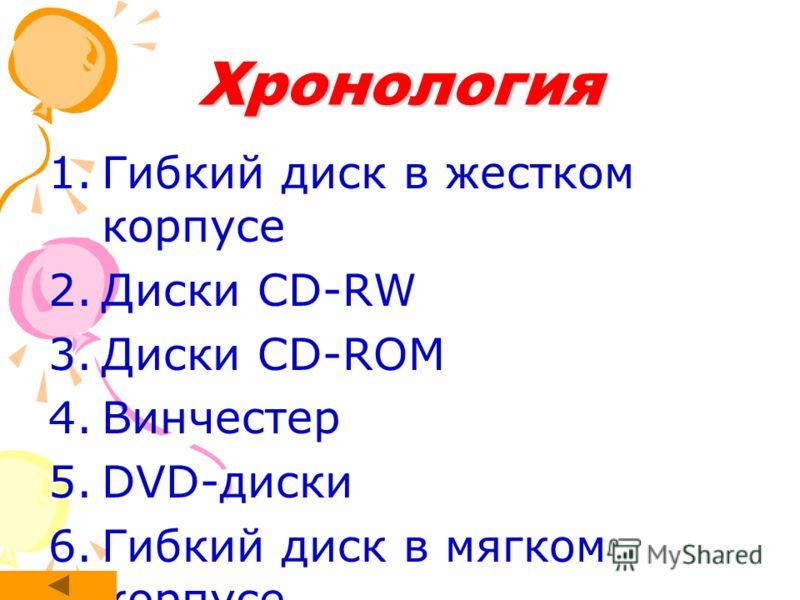 Хронология 1.Гибкий диск в жестком корпусе 2.Диски CD-RW 3.Диски CD-ROM 4.Винчестер 5.DVD-диски 6.Гибкий диск в мягком корпусе