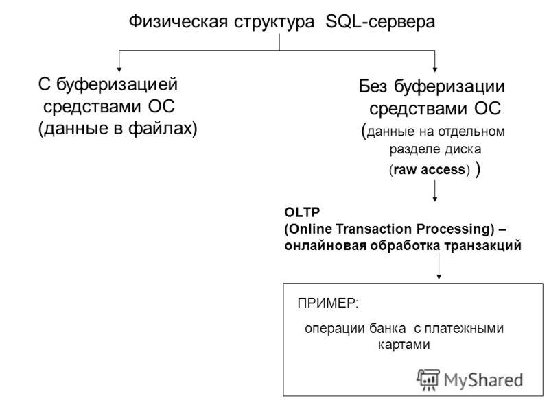 Физическая структура SQL-сервера С буферизацией средствами ОС (данные в файлах) Без буферизации средствами ОС ( данные на отдельном разделе диска (raw access) ) OLTP (Online Transaction Processing) – онлайновая обработка транзакций ПРИМЕР: операции б