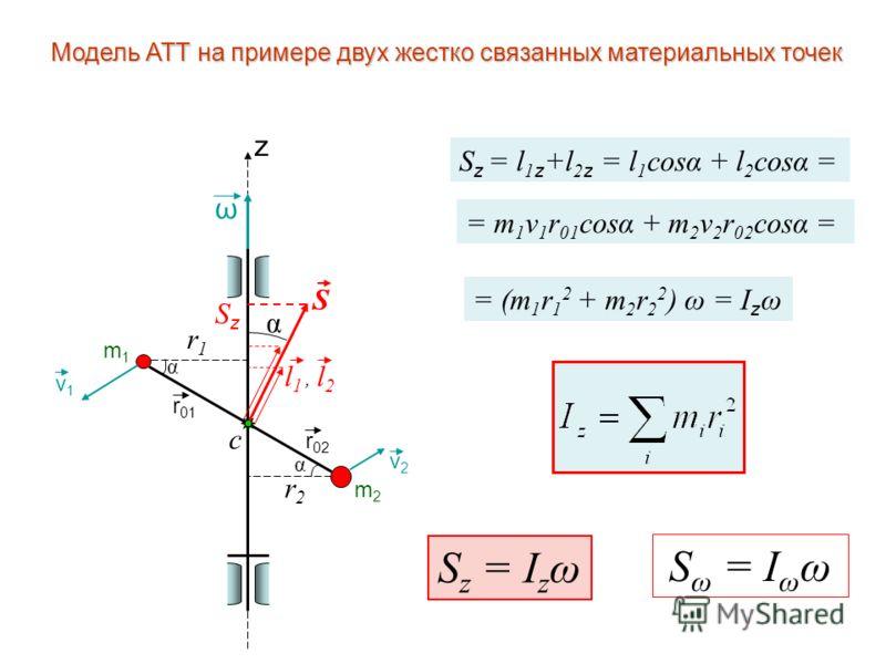 c ω z m1m1 m2m2 r 01 r 02 v1v1 v2v2 l 1, l 2 SМодель АТТ на примере двух жестко связанных материальных точек α α α SzSz S z = l 1 z +l 2 z = l 1 cosα + l 2 cosα = = m 1 v 1 r 01 cosα + m 2 v 2 r 02 cosα = r1r1 r2r2 = (m 1 r 1 2 + m 2 r 2 2 ) ω = I z