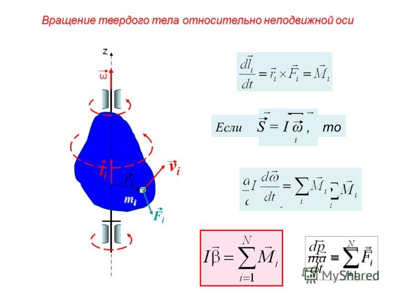 z ω riri FiFi mimimimi vivi liliВращение твердого тела относительно неподвижной оси Если S = I ω, то