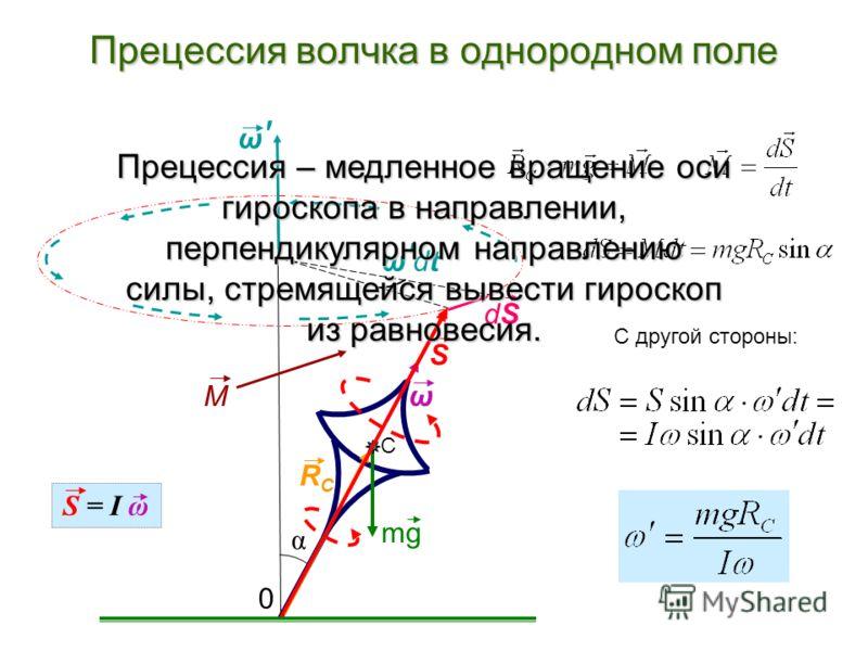 Прецессия волчка в однородном поле mg S dSdS ω dt ω C 0 α M RCRC С другой стороны: ω S = I ω Прецессия – медленное вращение оси гироскопа в направлении, перпендикулярном направлению силы, стремящейся вывести гироскоп из равновесия.
