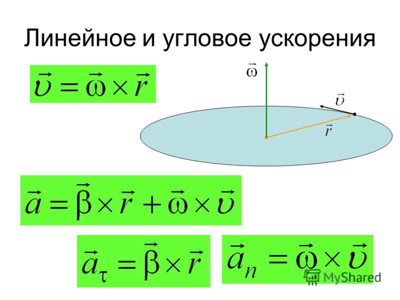 Линейное и угловое ускорения