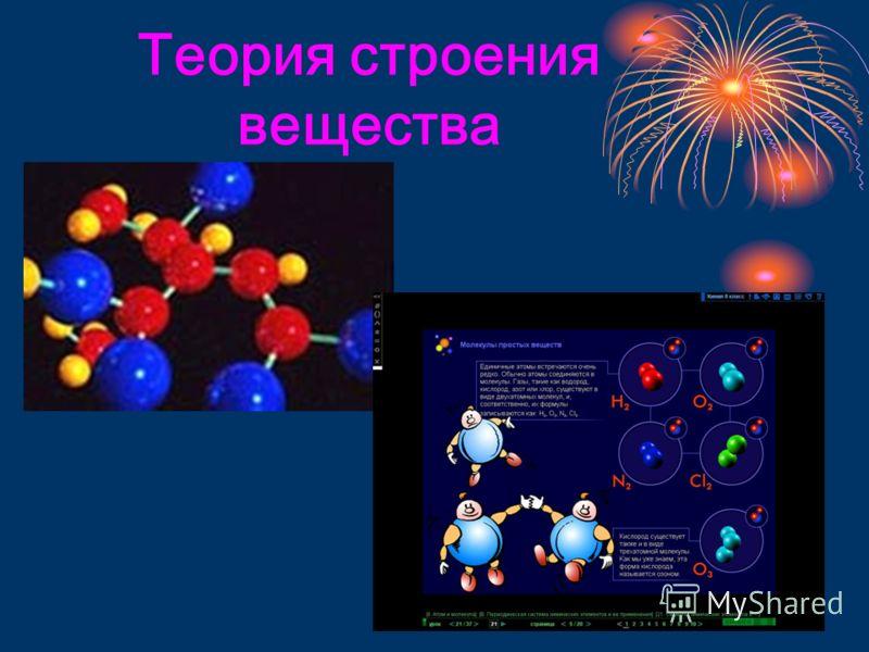Теория строения вещества