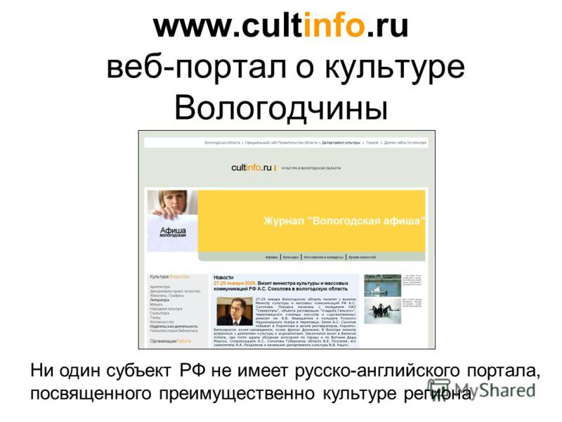 www.cultinfo.ru веб-портал о культуре Вологодчины Ни один субъект РФ не имеет русско-английского портала, посвященного преимущественно культуре региона