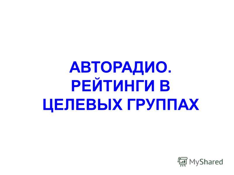 АВТОРАДИО. РЕЙТИНГИ В ЦЕЛЕВЫХ ГРУППАХ