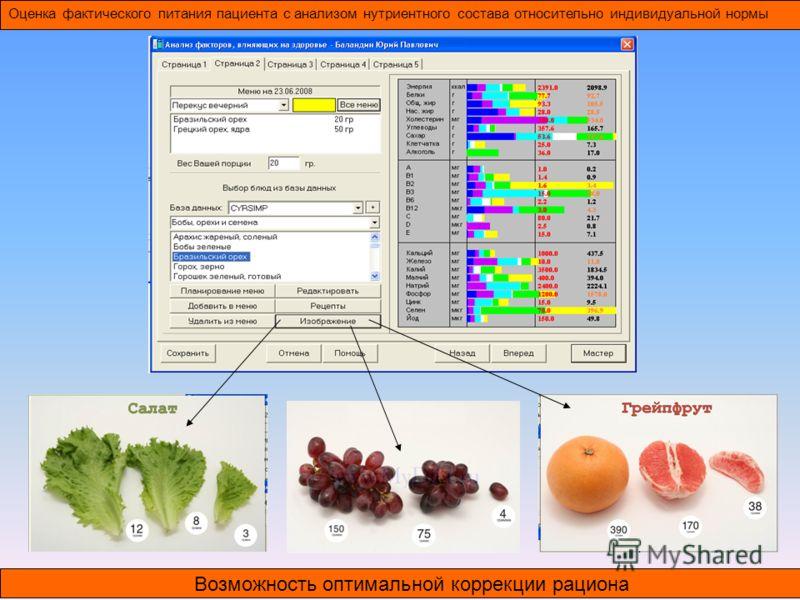 Оценка фактического питания пациента с анализом нутриентного состава относительно индивидуальной нормы Возможность оптимальной коррекции рациона