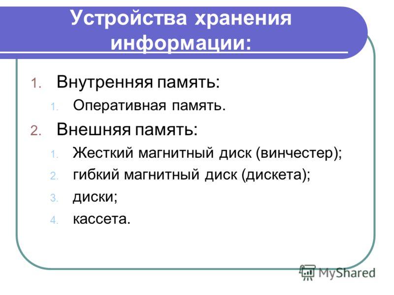 Устройства хранения информации: 1. Внутренняя память: 1. Оперативная память. 2. Внешняя память: 1. Жесткий магнитный диск (винчестер); 2. гибкий магнитный диск (дискета); 3. диски; 4. кассета.