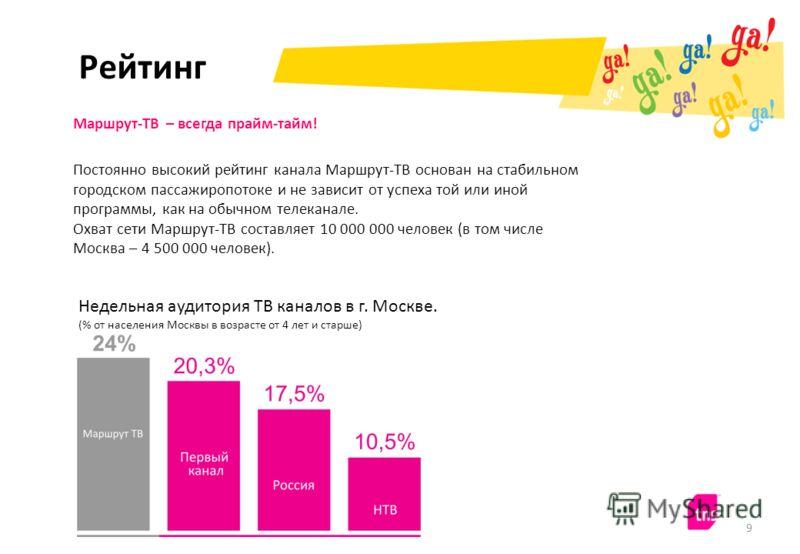 Рейтинг 9 Постоянно высокий рейтинг канала Маршрут-ТВ основан на стабильном городском пассажиропотоке и не зависит от успеха той или иной программы, как на обычном телеканале. Охват сети Маршрут-ТВ составляет 10 000 000 человек (в том числе Москва –