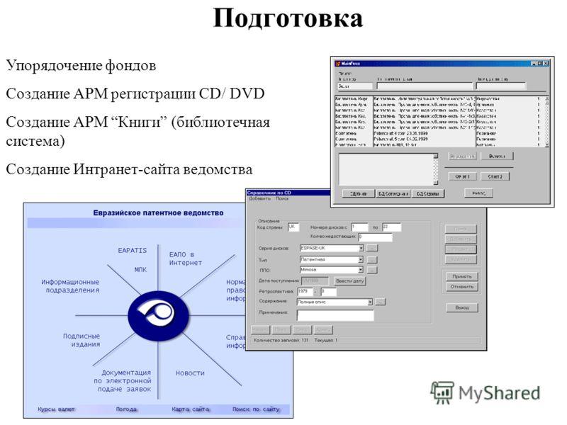 Подготовка Упорядочение фондов Создание АРМ регистрации CD/ DVD Создание АРМ Книги (библиотечная система) Создание Интранет-сайта ведомства