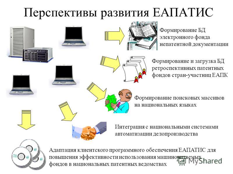 Перспективы развития ЕАПАТИС Формирование поисковых массивов на национальных языках Формирование БД электронного фонда непатентной документации Формирование и загрузка БД ретроспективных патентных фондов стран-участниц ЕАПК Интеграция с национальными