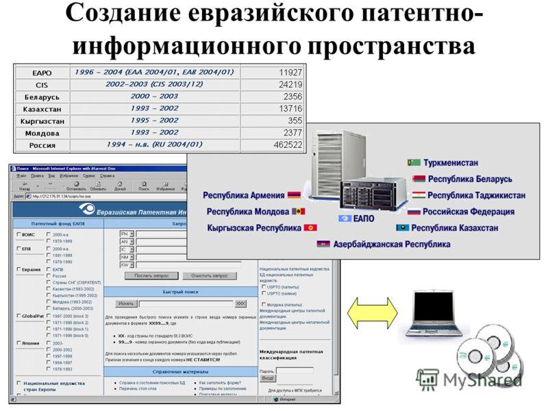 Создание евразийского патентно- информационного пространства