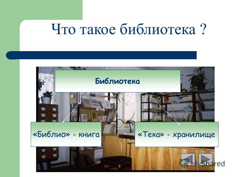 Знакомство с библиотекой МОУ «Губахинский детский дом» Первое посещение библиотеки