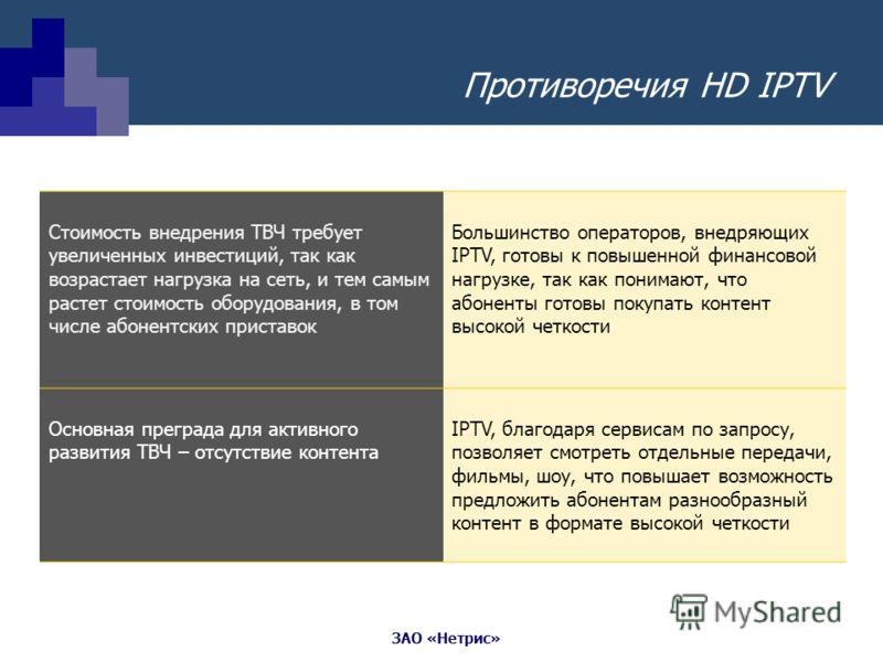 ЗАО «Нетрис» Противоречия HD IPTV Стоимость внедрения ТВЧ требует увеличенных инвестиций, так как возрастает нагрузка на сеть, и тем самым растет стоимость оборудования, в том числе абонентских приставок Большинство операторов, внедряющих IPTV, готов