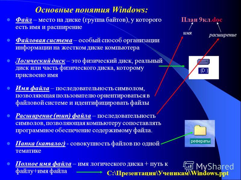 Основные понятия Windows: Файл – место на диске (группа байтов), у которого есть имя и расширение Файловая система – особый способ организации информации на жестком диске компьютера Логический диск – это физический диск, реальный диск или часть физич