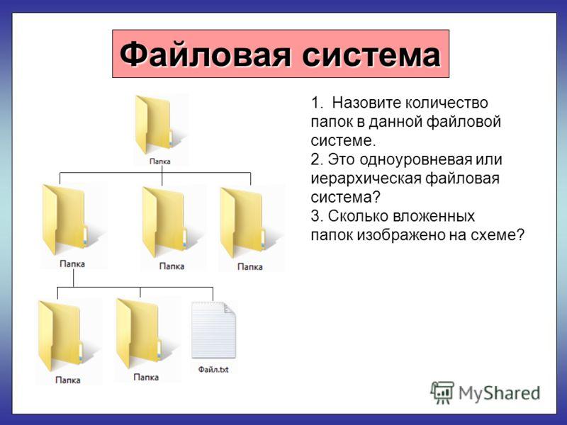 Файловая система 1.Назовите количество папок в данной файловой системе. 2. Это одноуровневая или иерархическая файловая система? 3. Сколько вложенных папок изображено на схеме?