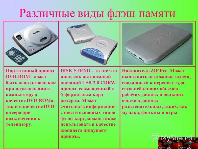 Различные виды флэш памяти Портативный привод DVD-ROM; может быть использован как при подключении к компьютеру в качестве DVD-ROMа, так и в качестве DVD- плеера при подключении к телевизору. DISK STENO - это не что иное, как автономный внешний USB 2.