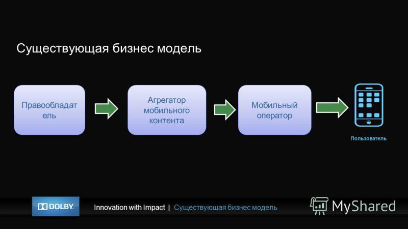 Innovation with Impact|Существующая бизнес модель Правообладат ель Агрегатор мобильного контента Мобильный оператор Пользователь